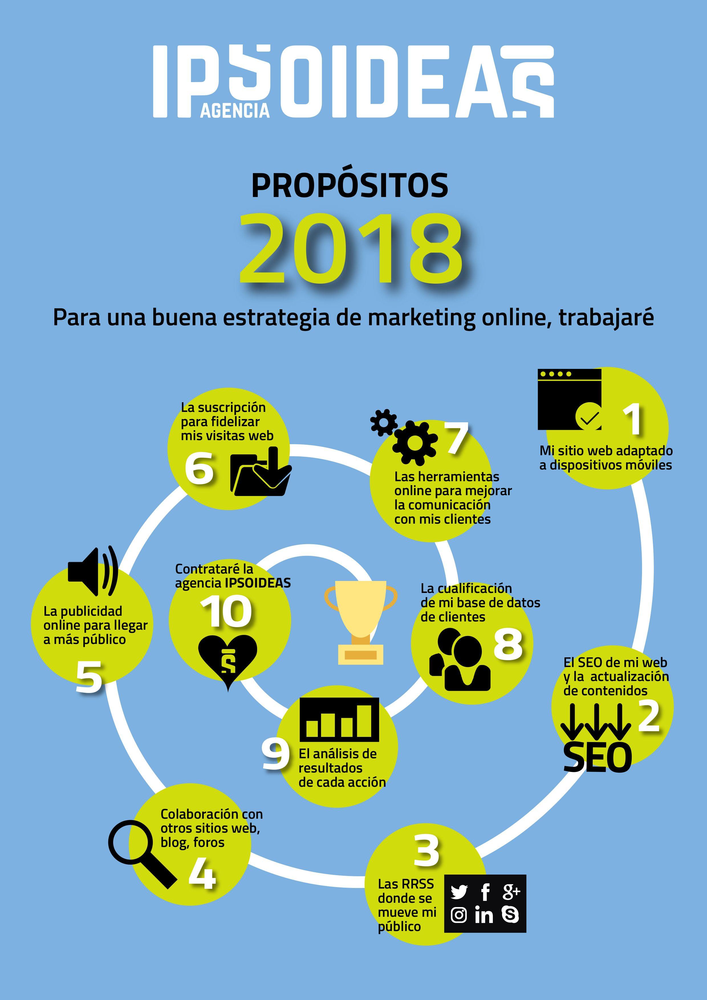 infografía propósitos 2018 para una buena estrategia online