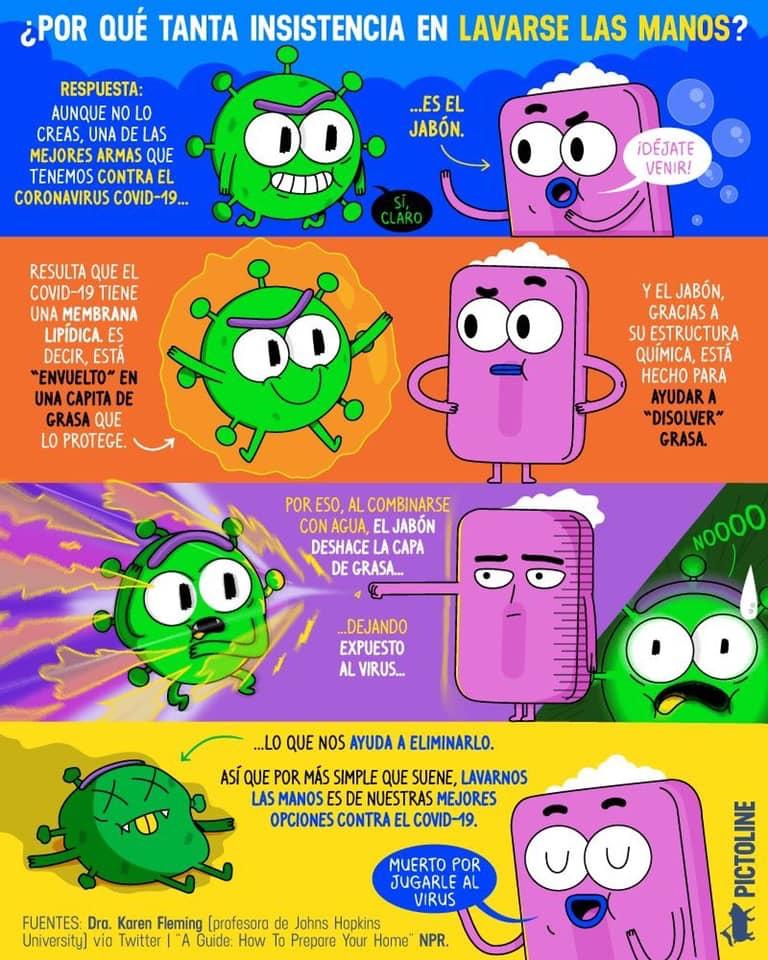 Infografía coronavirus 2